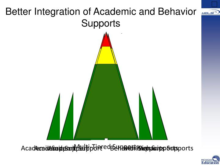 Better Integration of Academic and Behavior Supports