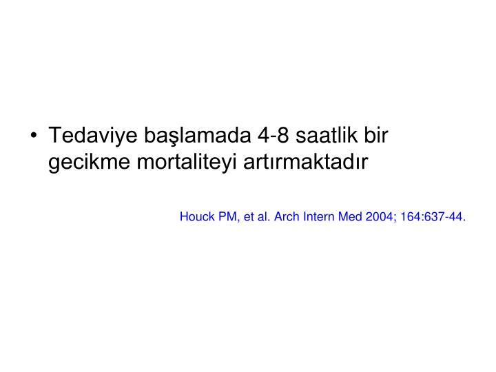 Tedaviye başlamada 4-8 saatlik bir gecikme mortaliteyi artırmaktadır