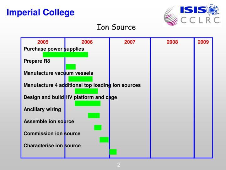 Ion source