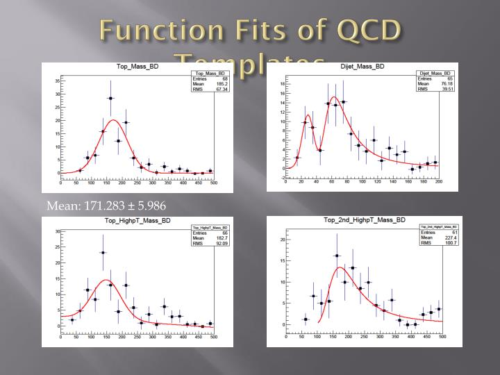 Function Fits of QCD Templates