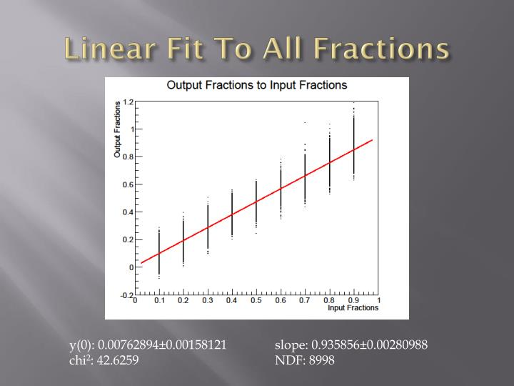 Linear Fit To All Fractions