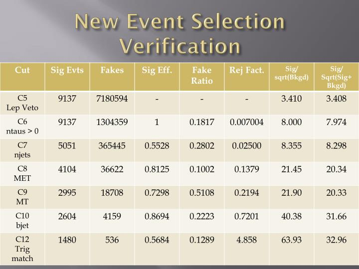 New Event Selection Verification