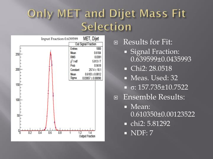 Only met and dijet mass fit selection