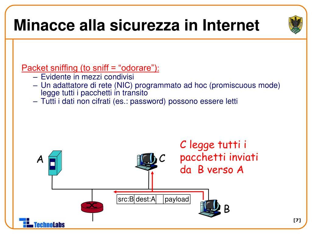 PPT - Definizione di Sicurezza Informatica PowerPoint ...