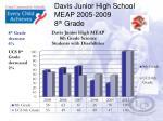 davis junior high school meap 2005 2009 8 th grade1