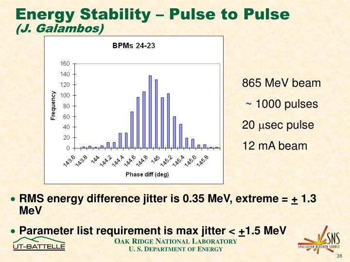 Energy Stability – Pulse to Pulse