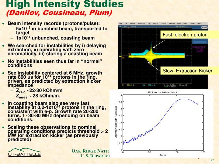 High Intensity Studies