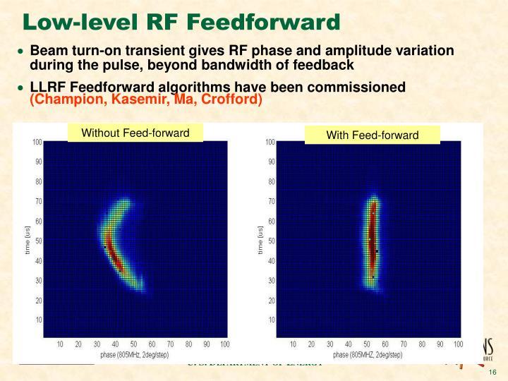 Low-level RF Feedforward