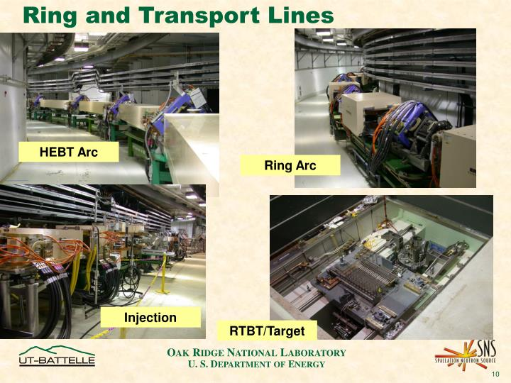 Ring and Transport Lines