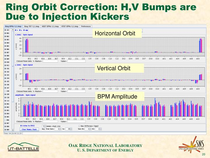 Ring Orbit Correction: H,V Bumps are Due to Injection Kickers