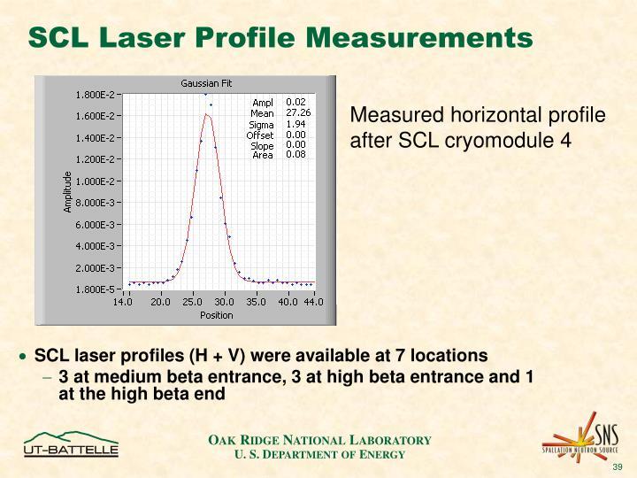 SCL Laser Profile Measurements