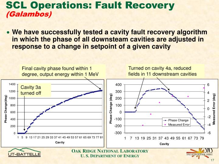 SCL Operations: Fault Recovery