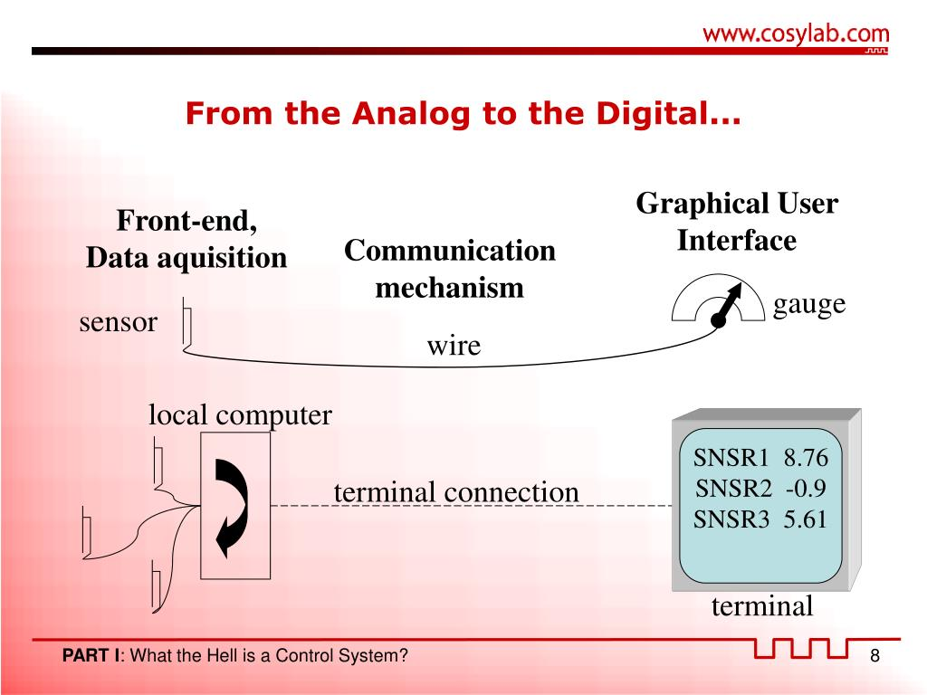 PPT - The Control System from the View of : Commissioning