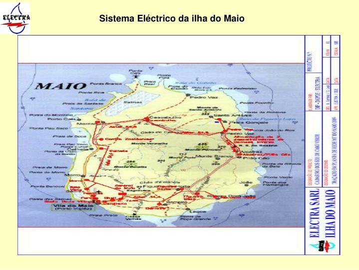 Sistema Eléctrico da ilha do Maio