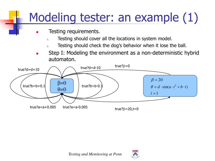 Modeling tester: an example (1)