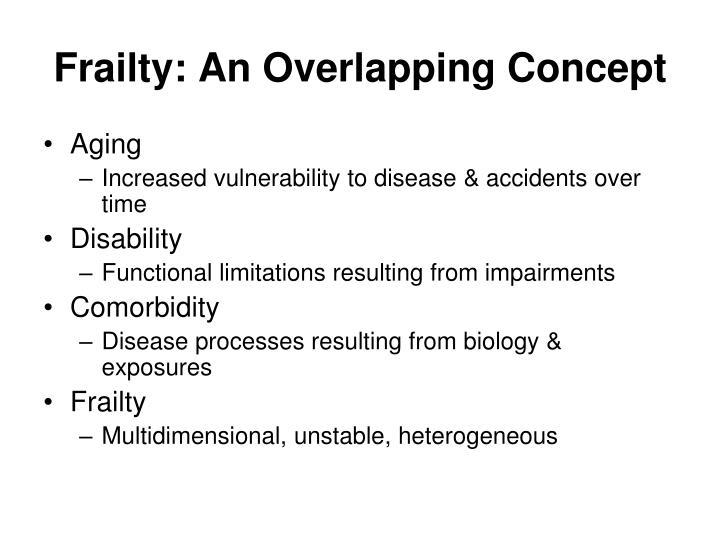 Frailty: An Overlapping Concept