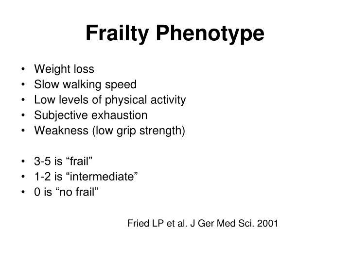 Frailty Phenotype