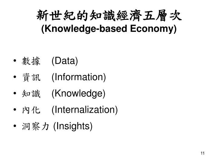 新世紀的知識經濟