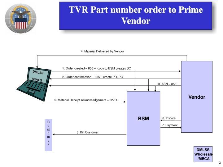 Tvr part number order to prime vendor