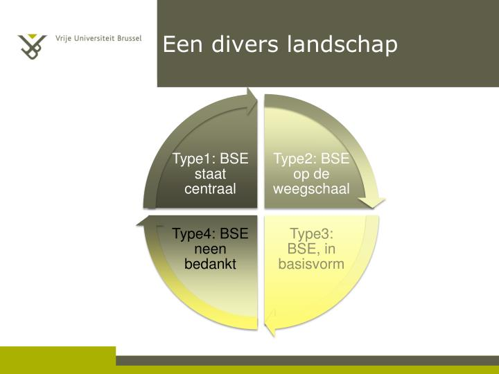 Een divers landschap