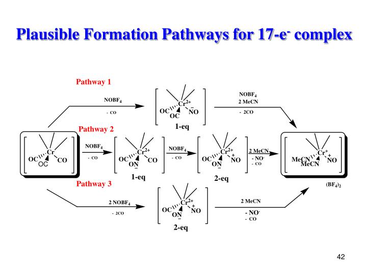 Plausible Formation Pathways for 17-e