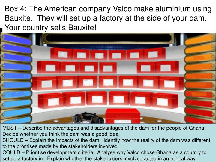 Box 4: The American company Valco make aluminium using Bauxite.  They will set up a factory at the side of your dam.  Your country sells Bauxite!