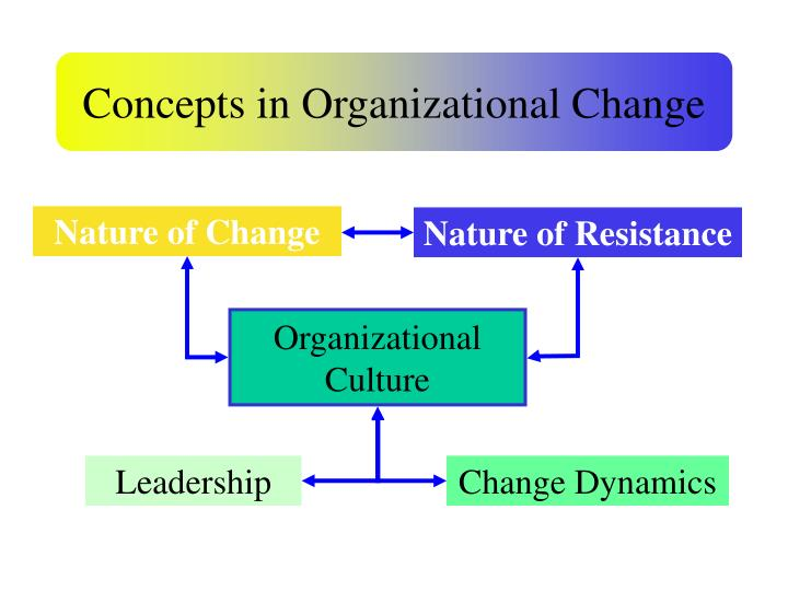 changing nature of leadership Get this from a library the changing nature of leadership [john w gardner.