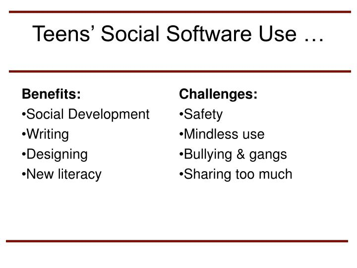 Teens' Social Software Use …