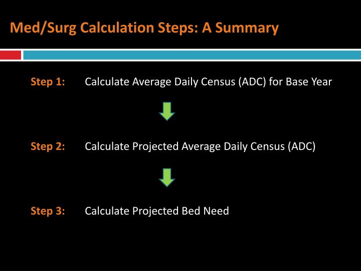 Med/Surg Calculation Steps: A Summary