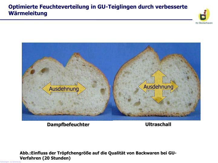 Optimierte Feuchteverteilung in GU-Teiglingen durch verbesserte Wärmeleitung