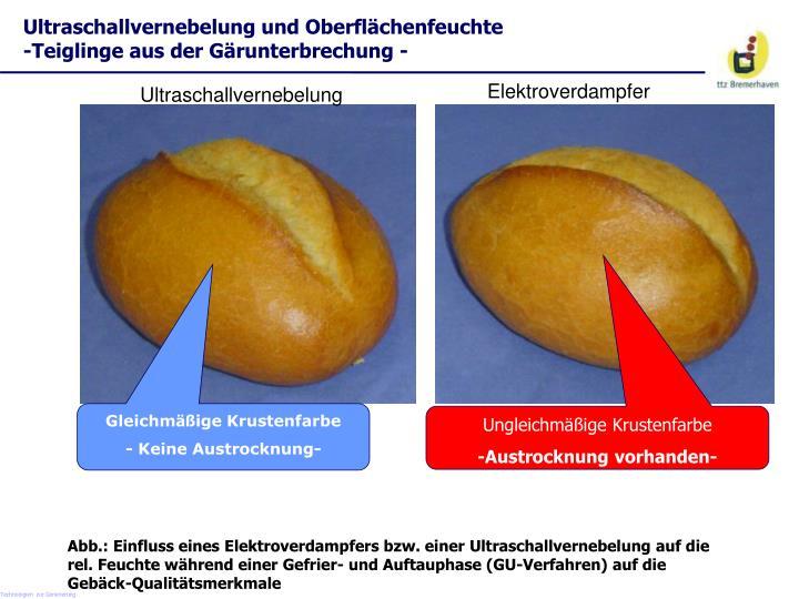 Ultraschallvernebelung und Oberflächenfeuchte