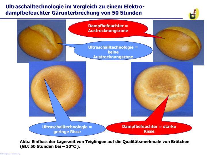 Ultraschalltechnologie im Vergleich zu einem Elektro-