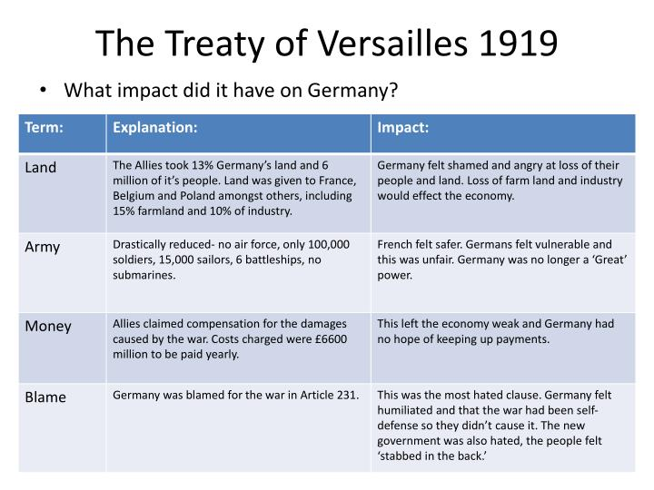 an analysis of the treaty of versailles effect on germany New topic how did the treaty of versailles affect germany political analysis of the peace treaty it is also the effect of the treaty that led to the.