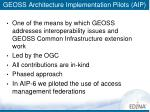 geoss architecture implementation pilots aip