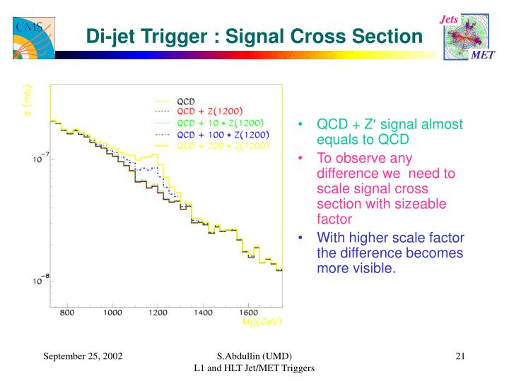 Di-jet Trigger : Signal Cross Section