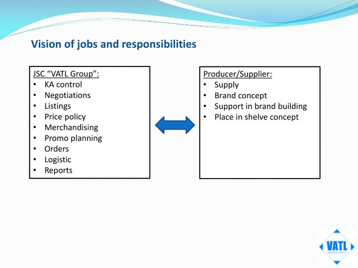Vision of jobs and responsibilities