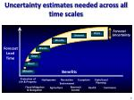 uncertainty estimates needed across all time scales