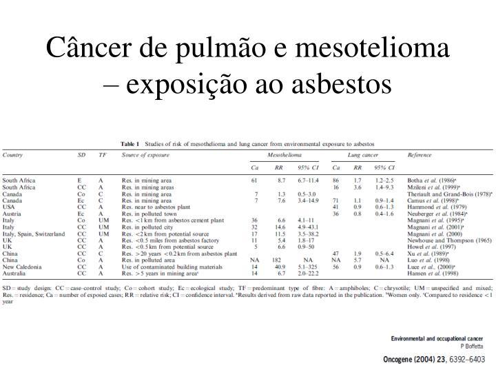 Câncer de pulmão e mesotelioma – exposição ao asbestos
