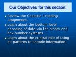 our objectives for this section