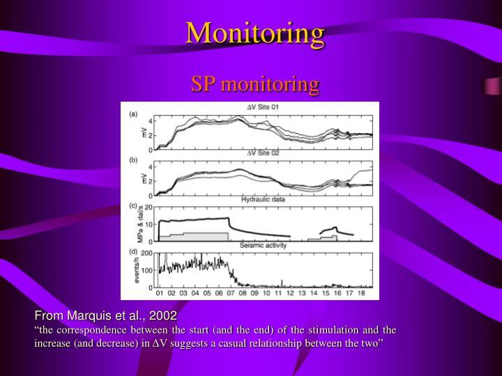SP monitoring