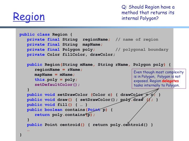 Q: Should Region have a method that returns its internal Polygon?