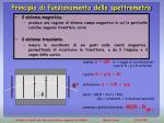 principio di funzionamento dello spettrometro