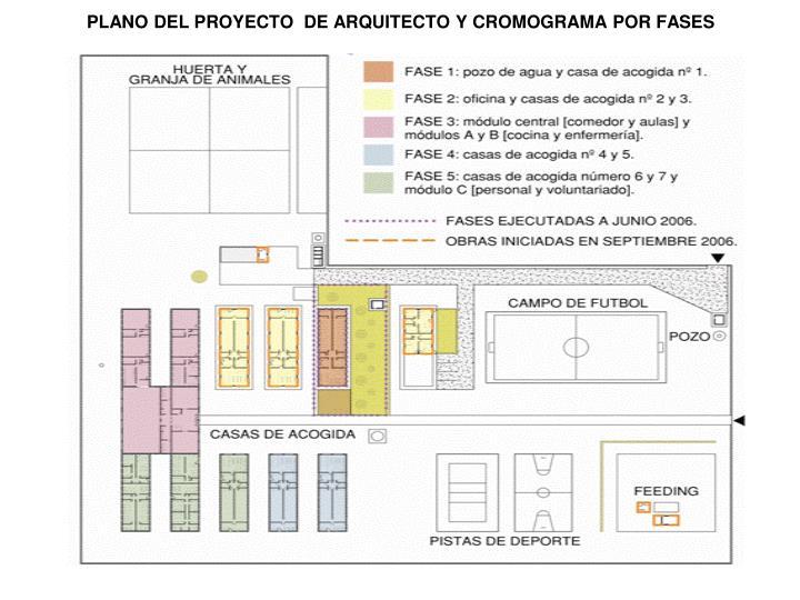 Plano del proyecto de arquitecto y cromograma por fases