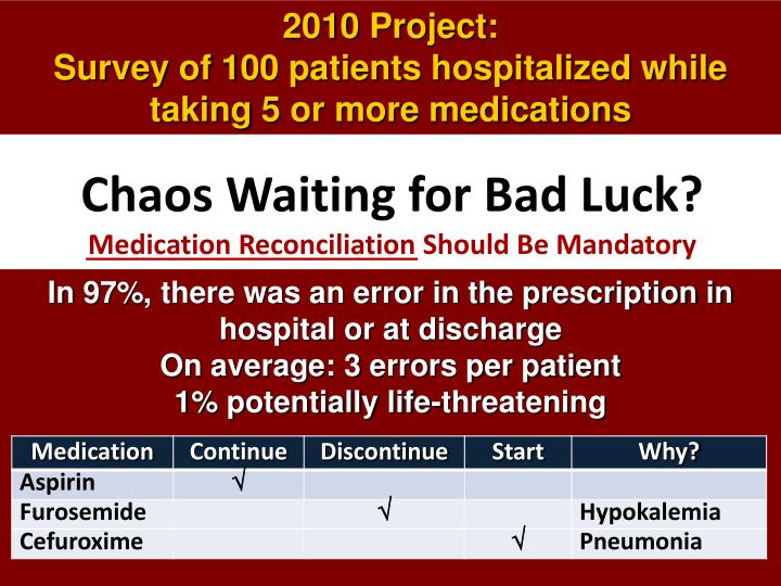 Chaos waiting for bad luck medication reconciliation should be mandatory