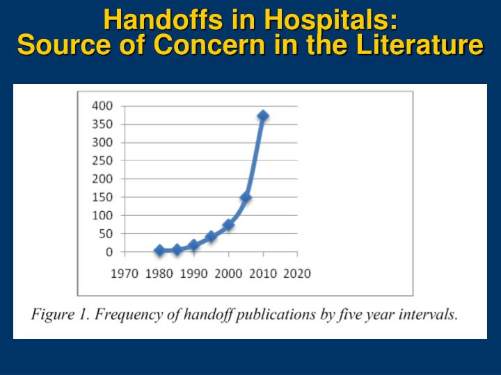 Handoffs in Hospitals: