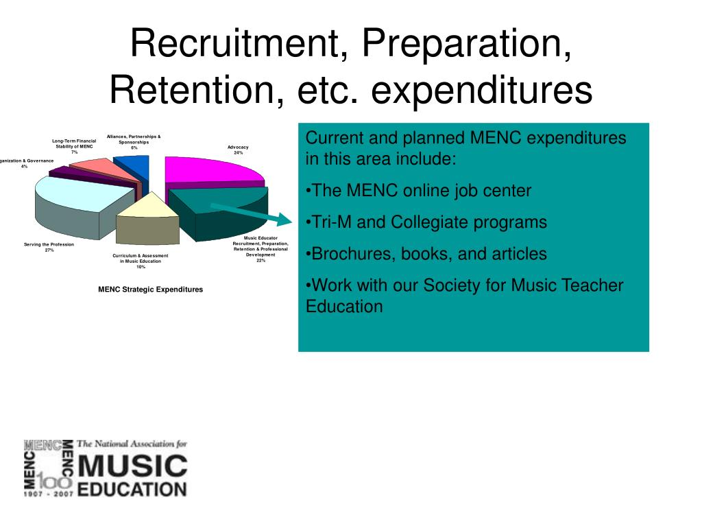 PPT - MENC and Money PowerPoint Presentation - ID:4263750