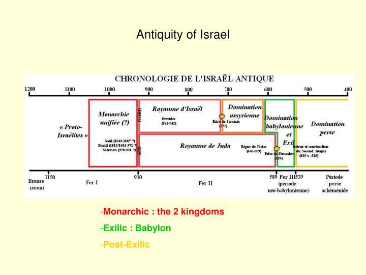 Antiquity of israel