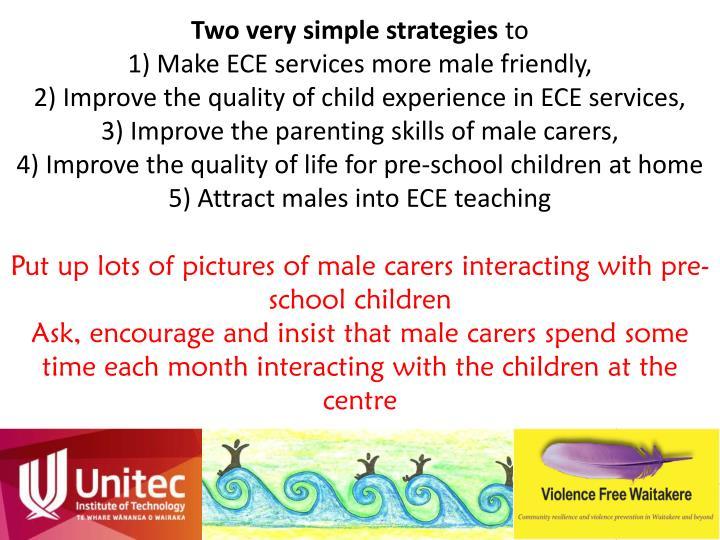 Two very simple strategies