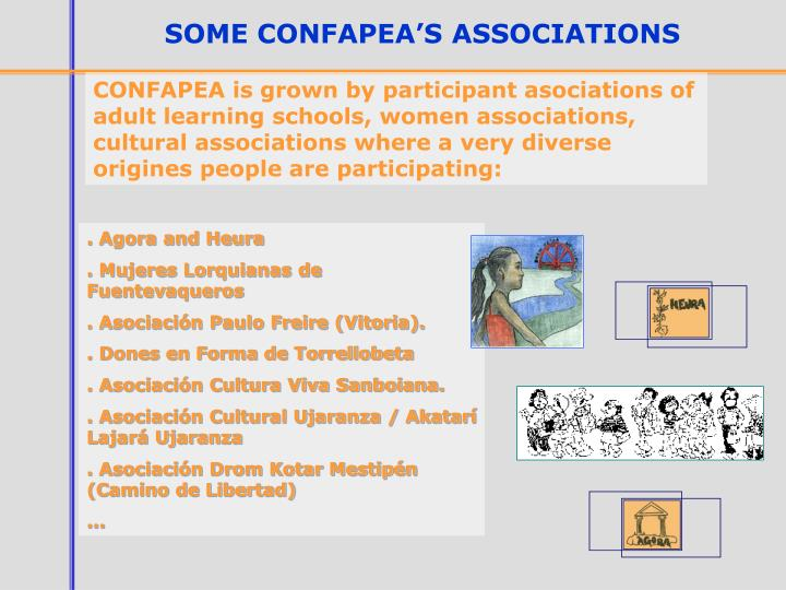 SOME CONFAPEA'S ASSOCIATIONS