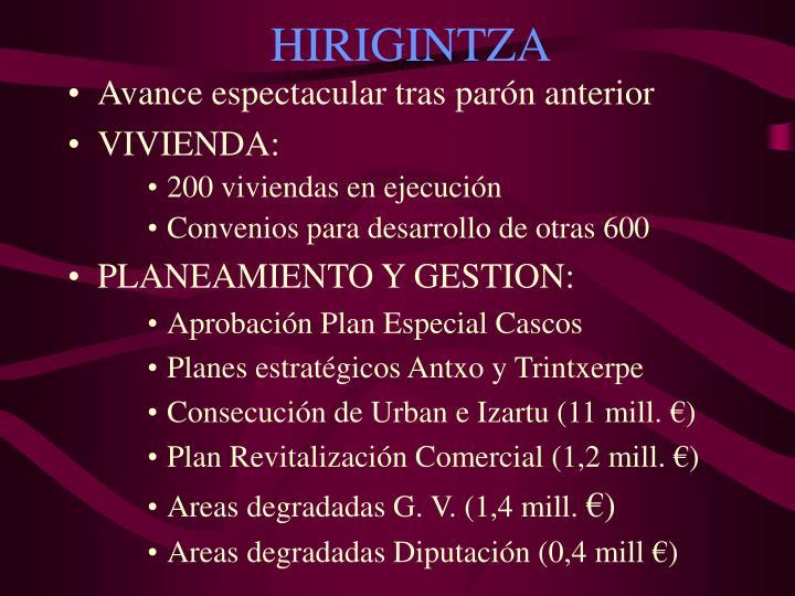 HIRIGINTZA
